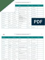 liste_ADR_FSTC_2013_11_01.pdf