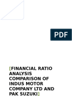 28698412 Financial Ratio Analysis of Indus Motor Company Ltd