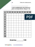 Tablas Multiplicaciones