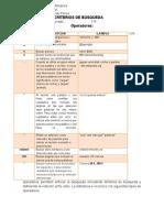 Operadores y Criterios de Busqueda Tic