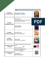 Booklist Spring B 2016 Levels 1,2,3,4, & 5