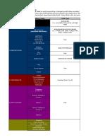 4Ps HS Graduate Profile Encoding Template