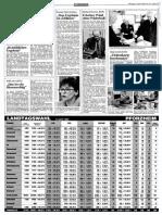 PZ vom 06.04.1992 Seite 11