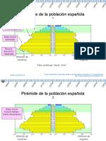 Piramides de poblacion de españa