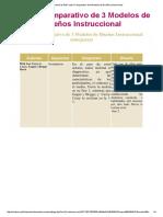 Cuadro Comparativo de 3 Modelos de Diseños Instruccional