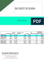 Colorado Case Study
