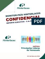 07 - Monitor - País 07 - Principales Líderes Del País (6!03!2016)