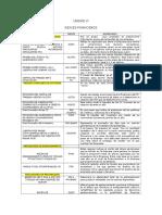 Unidad Vi. Aef Índices o Razones Financieras Mat Instrucc 05-2014