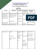 PLAN DE AREA INGLES 2015.docx