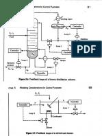 Materi Kuliah Process Control