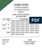 14-03-16 To 22-03-16 B_Sc_ Semester - 6 Mathematics Practical March-2016.pdf