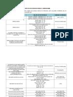 VALORES DE REFERENCIA PARA EL HEMOGRAMA 2012-DOS.docx