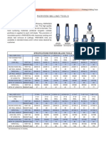 Milling Tools and Operating Procedures