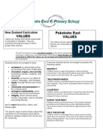 PEPS Values