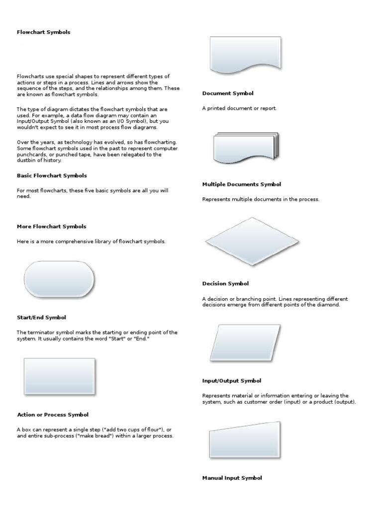 Flowchart symbols control flow information science nvjuhfo Choice Image