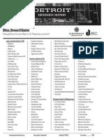 DXF neighborhood bars & restaurants checklist