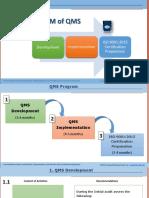 ISO 9001:2015 QMS Implementation Program (presentation)