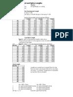Lap & Splice Lengths ACI 318-02