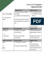 CELTA Language Analysis Sample 1 Lexis Abroad(1)