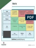 Matriz de Riesgo - Metodologia