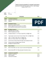 0- Analisis de Costos Generales, Julio 2015.