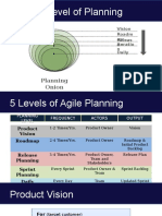 Agile Approach to Planning