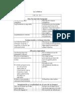 La crónica, ficha evaluacion.doc