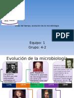Línea del tiempo microbiología