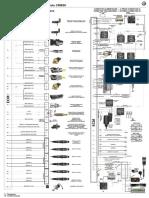 Cummins ISC-Motorola CM 850.pdf