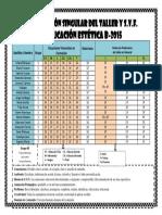 Evaluacion-De-los-grupos Situaciones Vivenciales de Formación. Grupo #3. Formación Estética Constructiva.