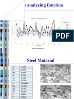 Structural Noise Analysis