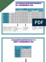 Evaluación de Los Grupos Arte 2015