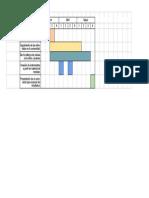Diagrama de Gantt - Hoja 1