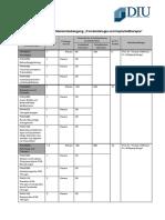 moduluebersichtstabelle_parodontologie_implantattherapie