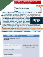 Ejemplodesituacinsignificativa2015 150610051540 Lva1 App6891 (1)