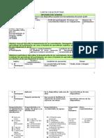 1 Carta Descriptiva del curso como hacer una diapositiva adecuadamente