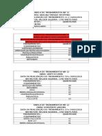 Tabela de Treinamentos Nr 12 29-01-2016