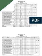 Cuadro Tabulacion Diagn 2010-Prof
