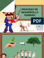 Tema 2 Proceso de Desarrollo Humano