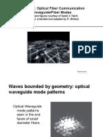 Optical Fiber Modes