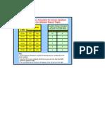 AREA RATIO AND STENCIL THICKNESS CALCULATOR