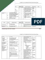 Plan de Mejoras Nivel Inicial-primaria2013