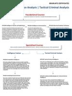 Visio-GraduateCertificateFlowChart