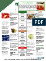 Market Reports Local 3-15-16