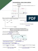 1eso-t8-tablas y graf-EX-SOL.pdf