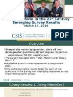 Defense Reform Conference-Survey Results Final March 13, 2016