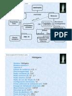 Hidrogeno  Quimica Inorganica FIUBA