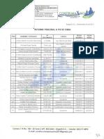 informe personal y otros construmaximo portal de modelia dos.pdf