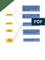 Trabajo 3 de Informatica Guerrero 10-3