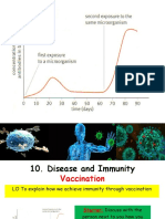 vaccination ppt